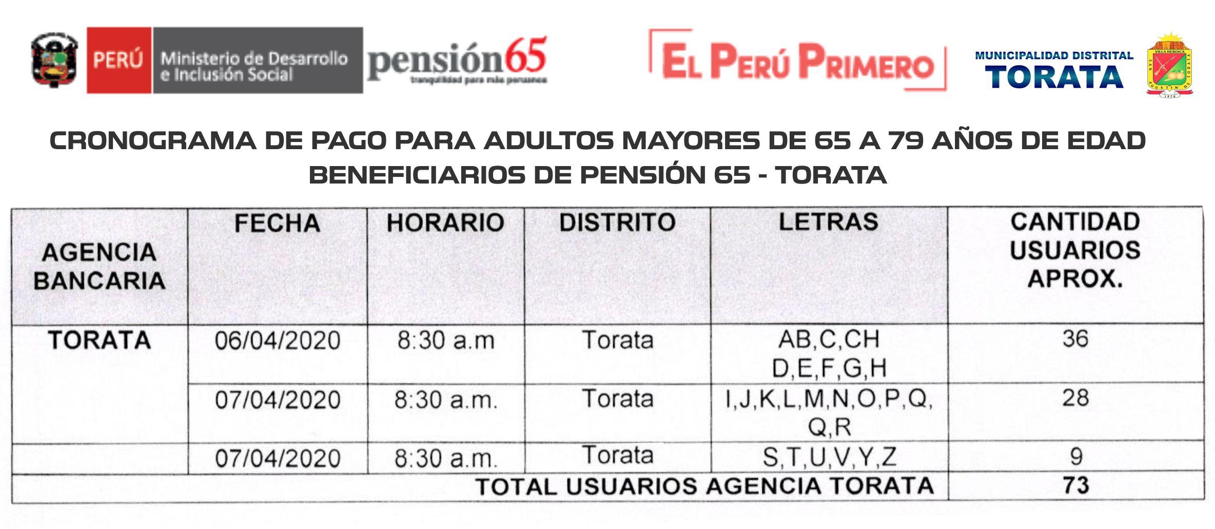 BENEFICIARIOS DE PENSIÓN 65 DEL DISTRITO DE TORATA PERCIBIRÁN POR ADELANTADO SU BONO CORRESPONDIENTE A LOS MESES DE MARZO A JUNIO