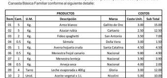 MUNICIPALIDAD DE TORATA PUBLICA COSTOS DE LA CANASTA FAMILIAR A ENTREGAR A FAMILIAS VULNERABLES POR EL COVID-19